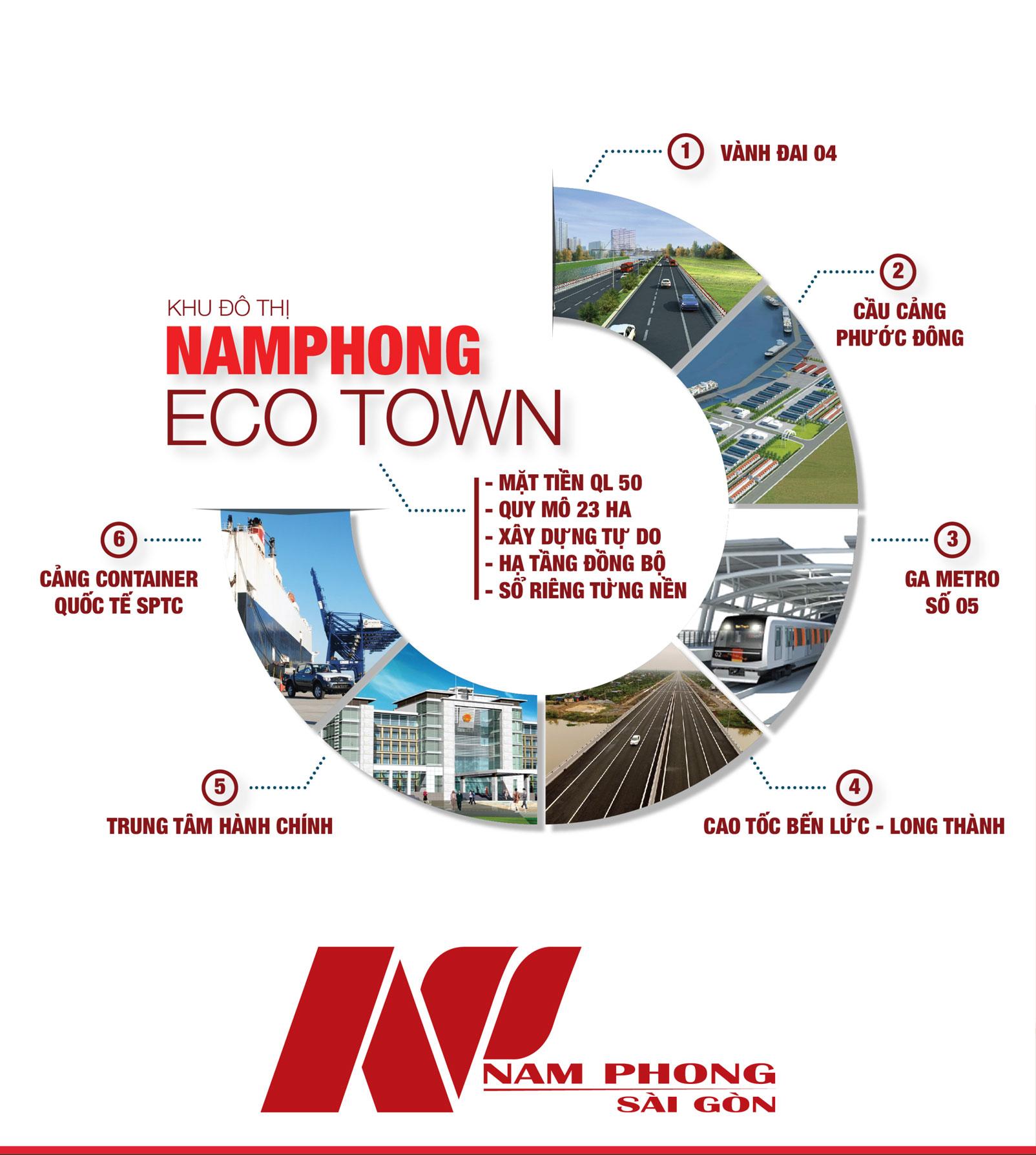 siêu dự nam phong eco town